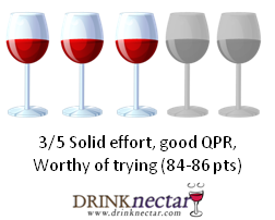 ZYZin Zinfandel Rating